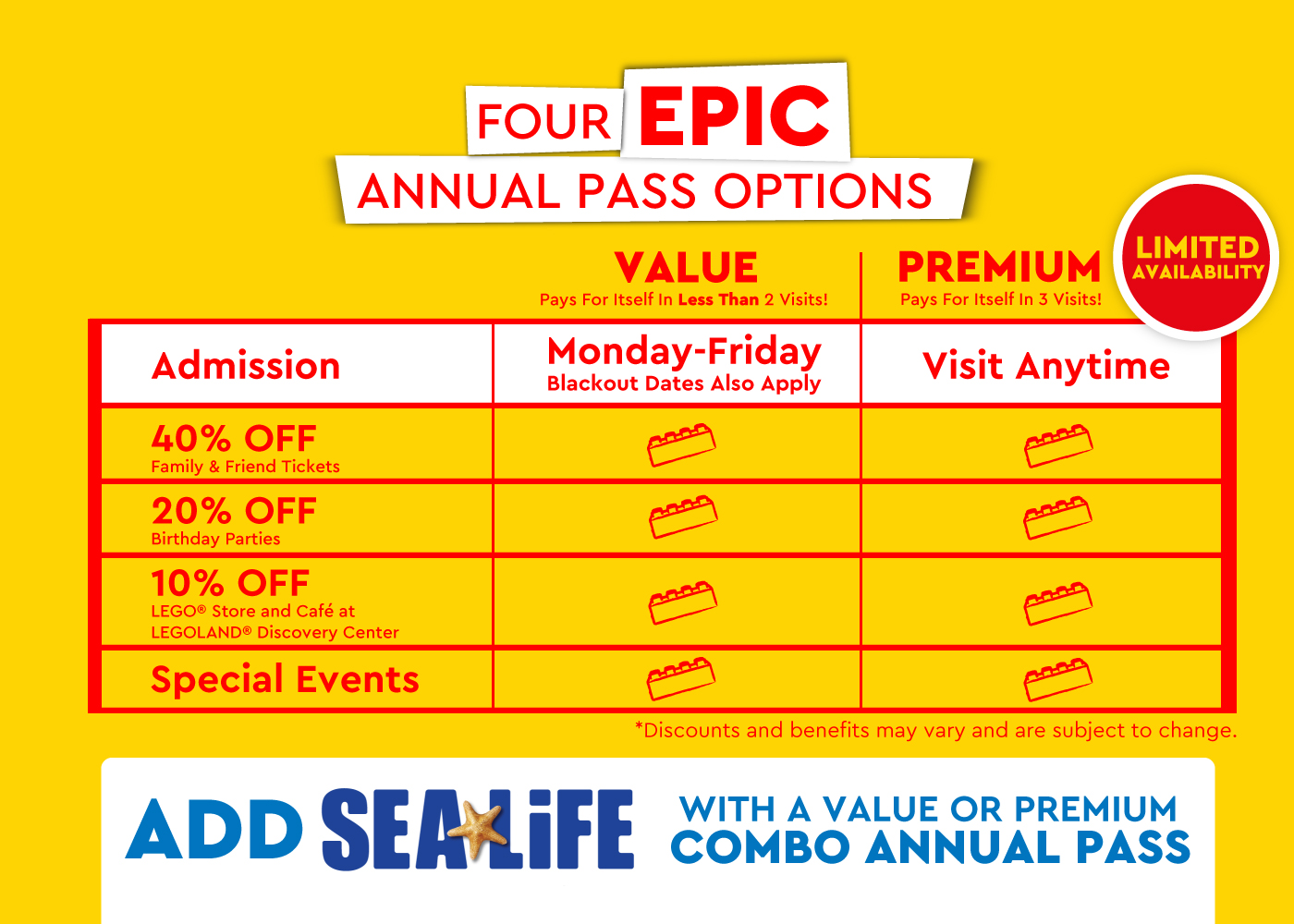 LEGOLAND Discovery Center Annual Pass Information